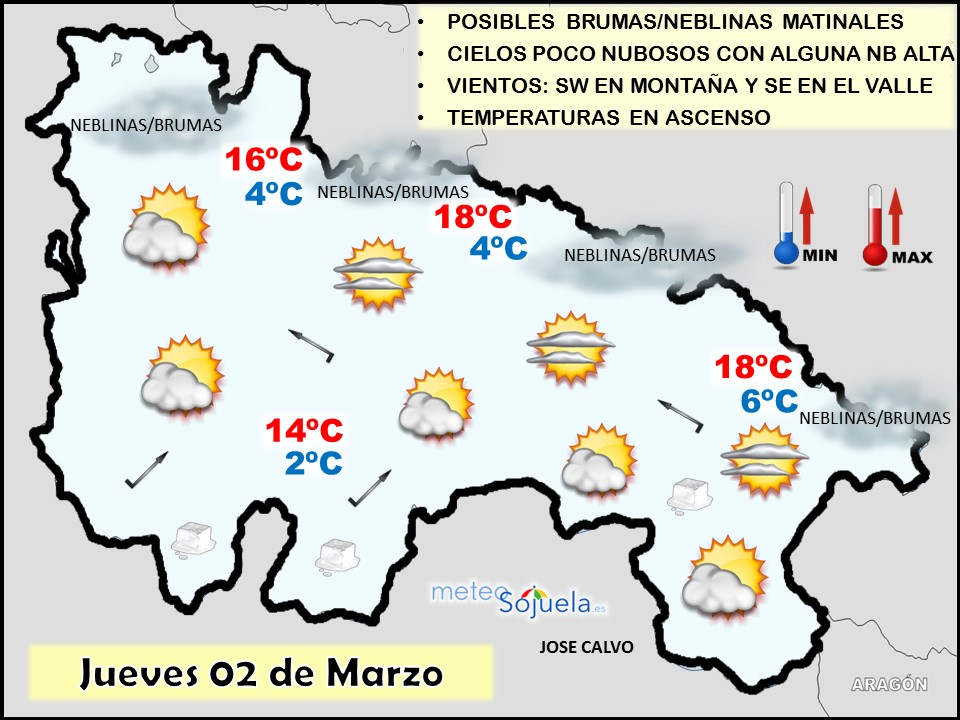 Mapa significativo de Meteososjuela por JoseCalvo