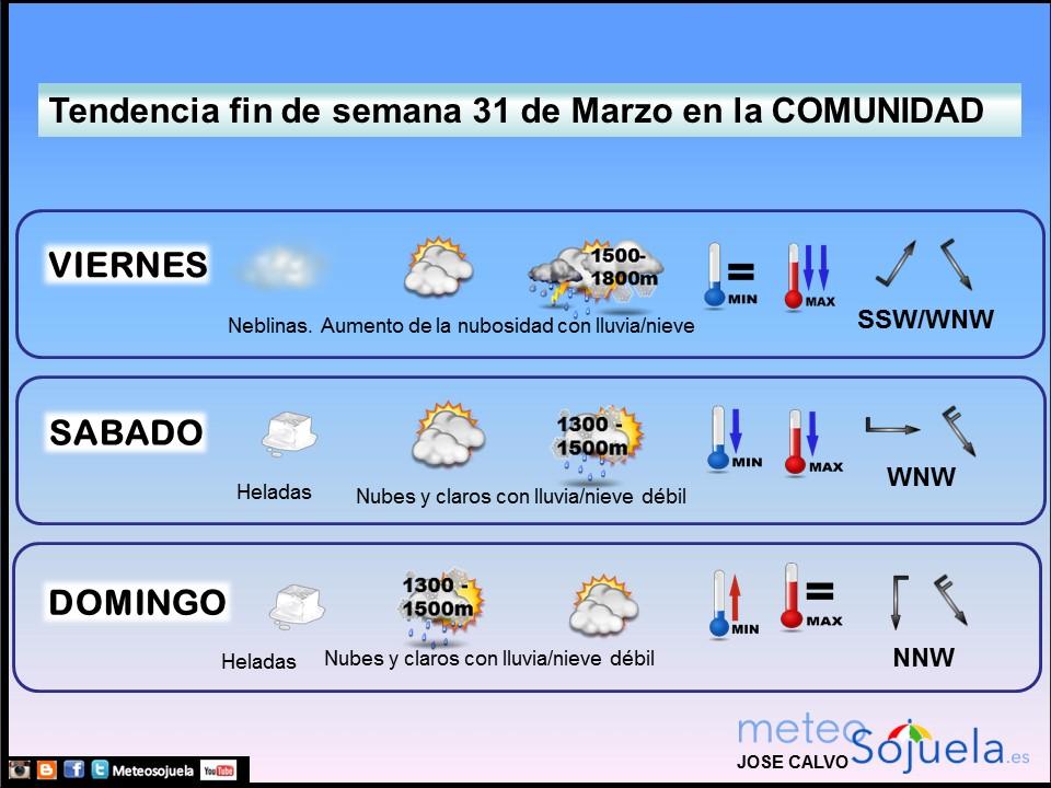 prevision del tiempo larioja logroño josecalvo meteosojuela