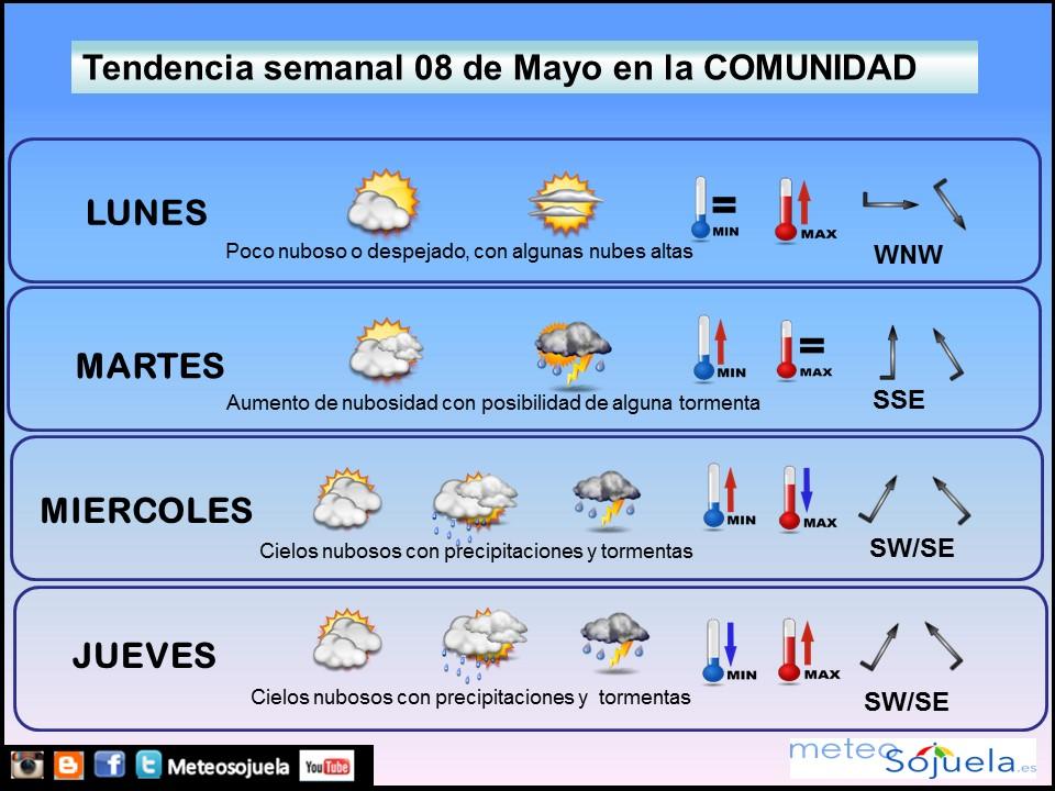 mapa prevision tiempo logroño larioja josecalvo meteosojuela2