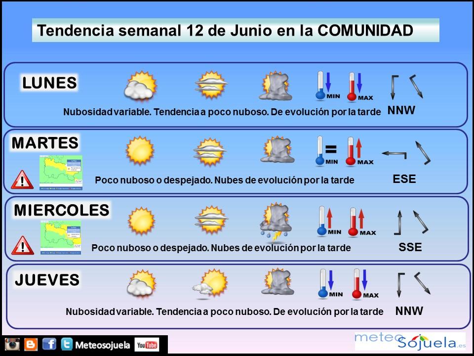TENDENCIA SEMANA1306 prevision tiempo logroño larioja josecalvo meteosojuela