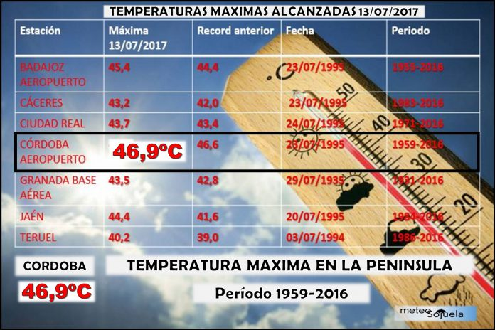 temperatura maxima record cordoba tiempo meteo josecalvo meteosojuela