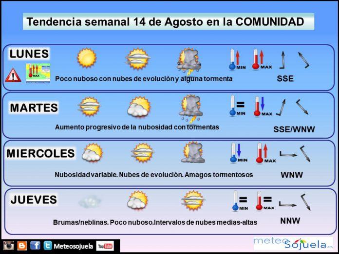 TENDENCIA SEMANA1408 tiempo,josecalvo,meteo,meteosojuela,larioja,logroño