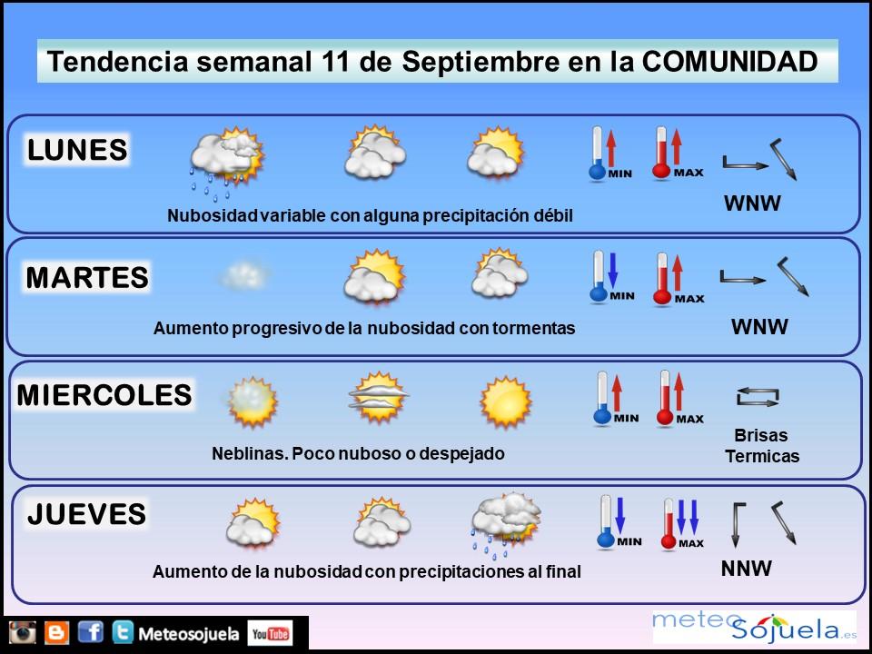 TENDENCIA SEMANA1109 tiempo,logroño,larioja,josecalvo,meteorologia, meteosojuela,meteo