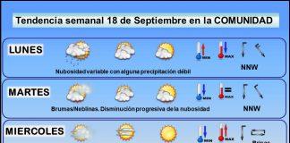 TENDENCIA SEMANA1809 san mateo,tiempo,larioja,josecalvo,meteosojuela,meteo