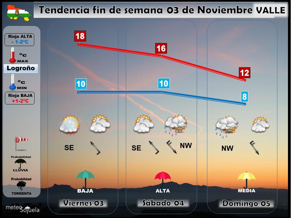tendencia fin de semana 0311,tiempo,larioja,findesemana,josecalvo,meteosojuela