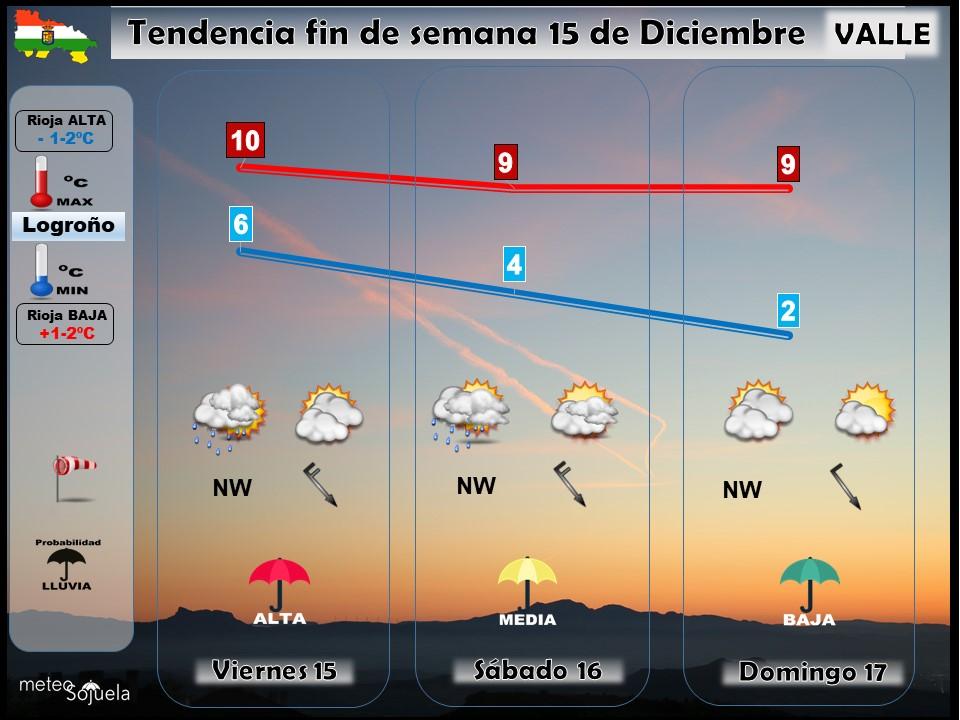 TENDENCIA FINDE SEMANA 1512 tendencia fin de semana,josecalvo,meteosojuela,tiempo,larioja