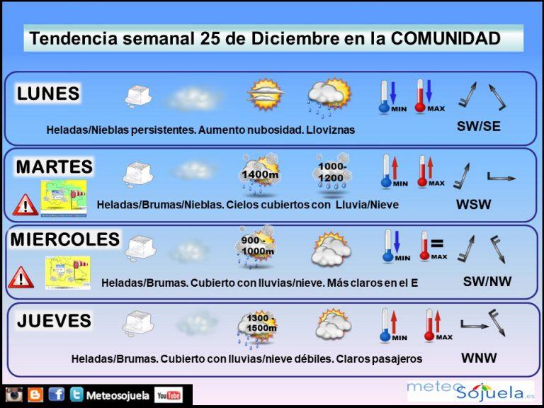 El tiempo de esta semana en La Rioja. Navidad. Llega Bruno.