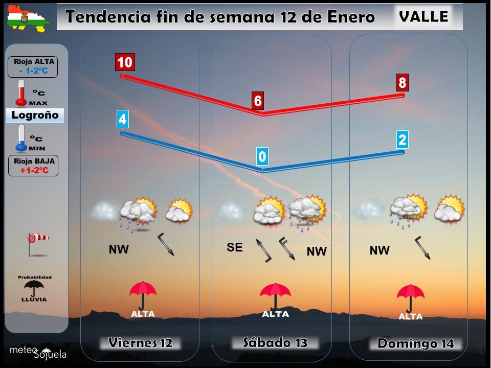 TENDENCIA FINDE SEMANA 1201 tendencia fin de semana,josecalvo,meteosojuela,tiempo,larioja