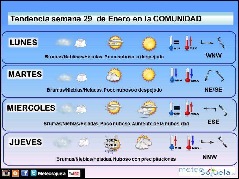 El tiempo de esta semana en La Rioja. Variable