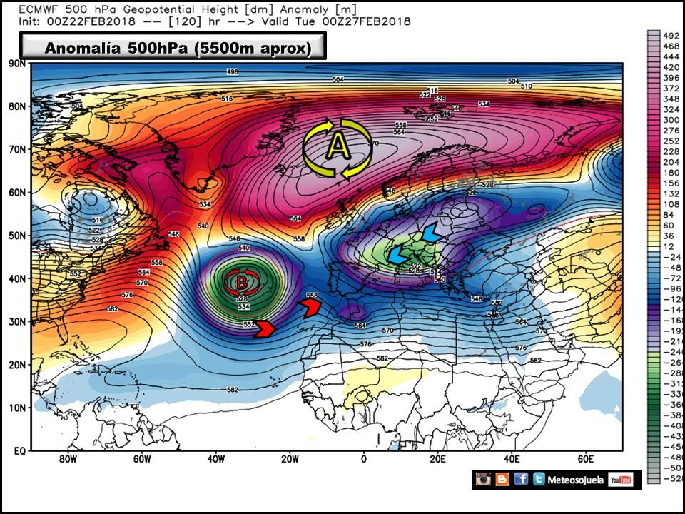 Modelos de anomalías geopotenciales a 500hPa. Meteosojuela