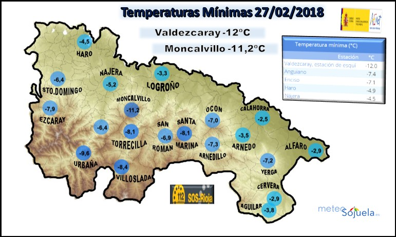 Temperaturas mínimas en La Rioja.Meteosojuela