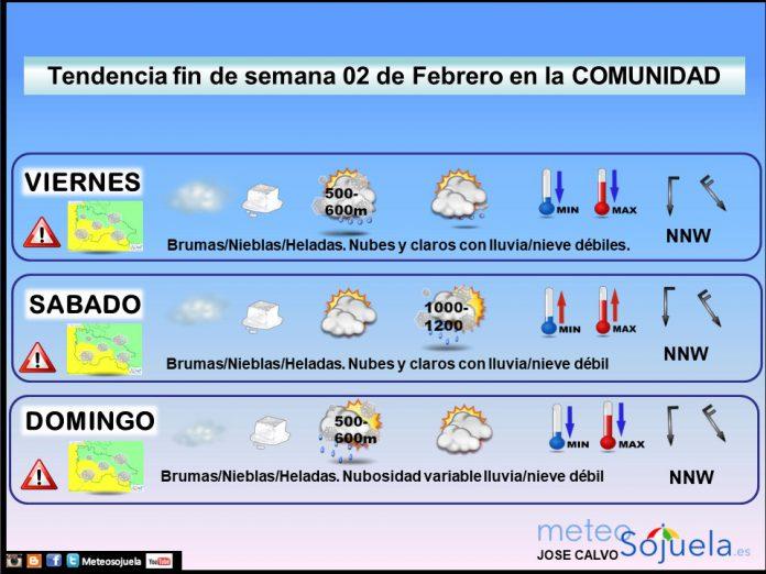 TENDENCIA FINDE SEMANA 0102 tendencia fin de semana,josecalvo,meteosojuela,tiempo,larioja
