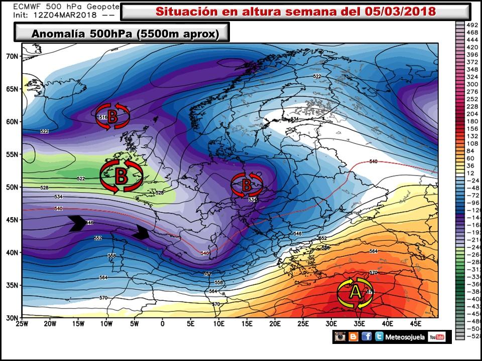 Anomalías de Geopotencial a 500hPa. Meteosojuela