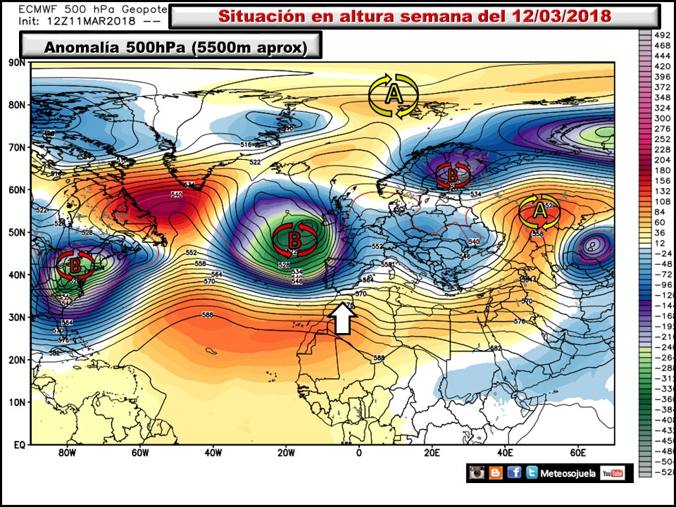 Anomalías de Geopotencial a 500hPa Atlántico Norte. Meteosojuela