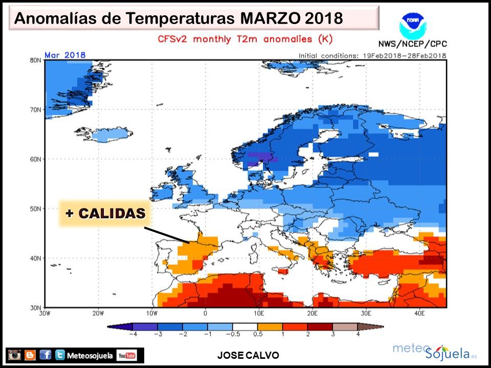Anomalías térmicas mensuales GFS.Meteosojuela