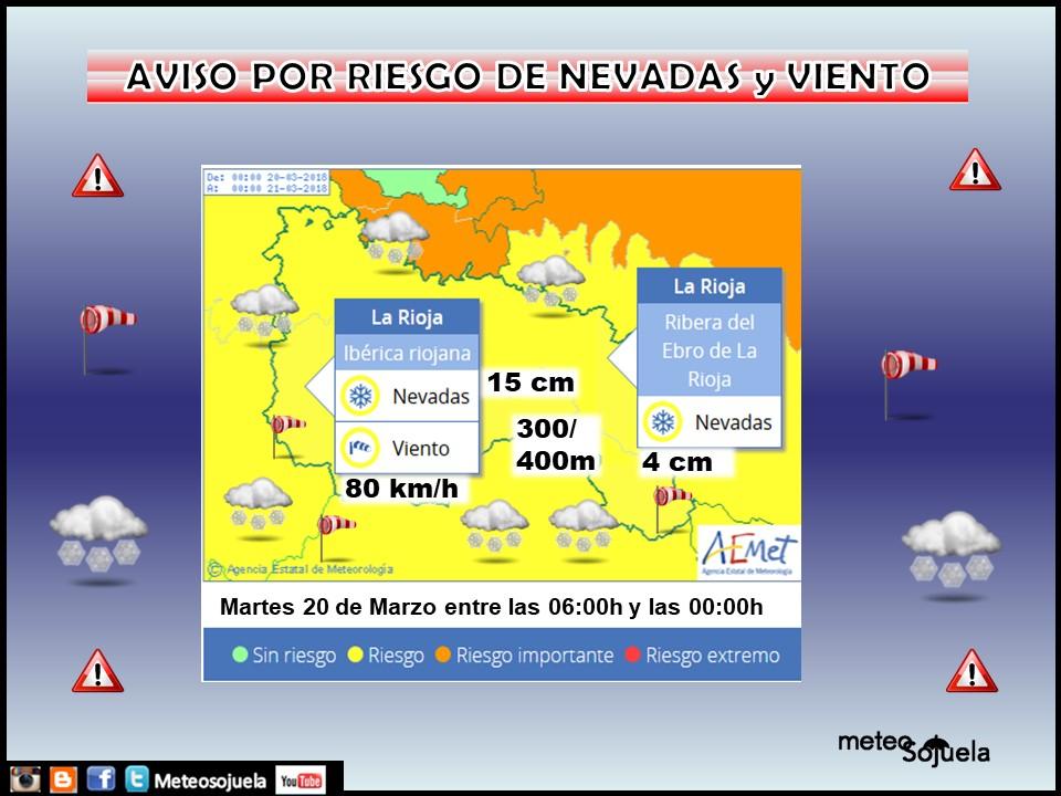 Avisos meteorológicos de AEMET.Meteosojuela