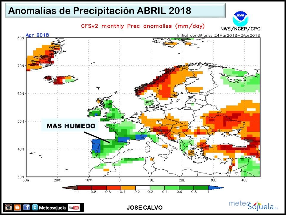 Anomalías precipitación mensuales GFS.Meteosojuela