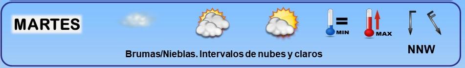 Leyenda. El tiempo de hoy. Meteosojuela