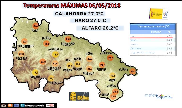 Temperaturas Máximas en La Rioja. Meteosojuela
