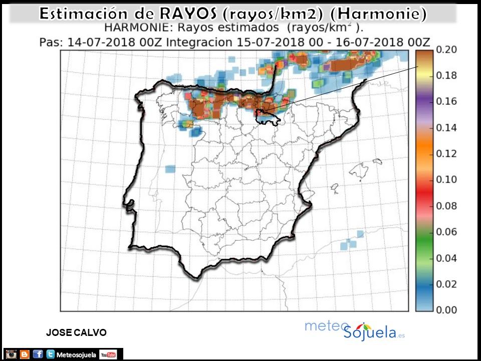 Modelo de RAYOS de HARMONIE-AROME.Meteosojuela
