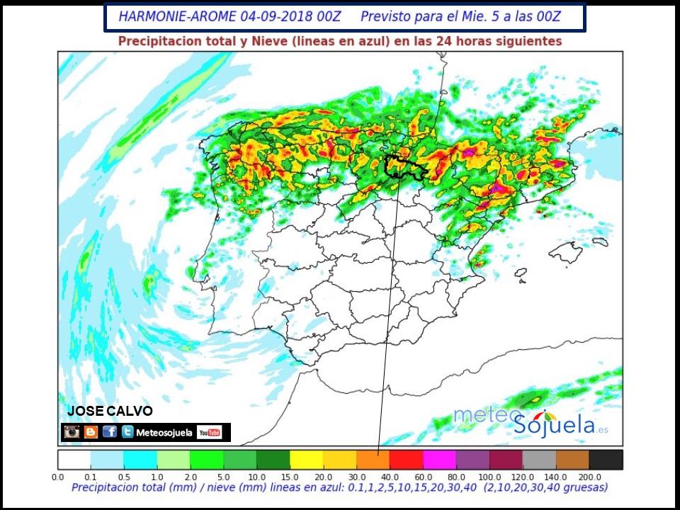 Modelos de precipitación HARMONIE-AROME.Meteosojuela