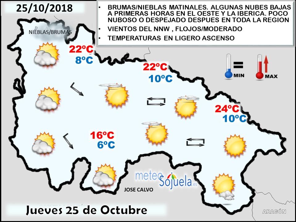 Mapa meteorologico significativo de hoy en La Rioja. Meteosojuela