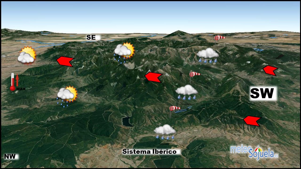 Infografía. Efecto pantalla o escudo con vientos del SW. Abregos. Meteosojuela
