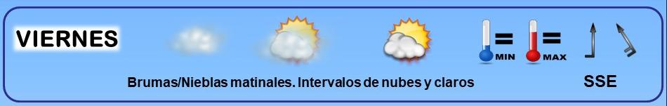 Leyenda. Iconos, simbolos tiempo en La Rioja. Meteosojuela 16