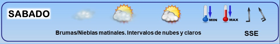Leyenda. Iconos, simbolos tiempo en La Rioja. Meteosojuela 17