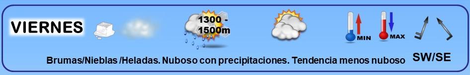 Leyenda. Iconos, simbolos tiempo en La Rioja. Meteosojuela 23