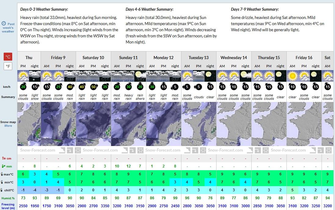 Previsiones del tiempo en Valdezcaray La Rioja . Meteosojuela