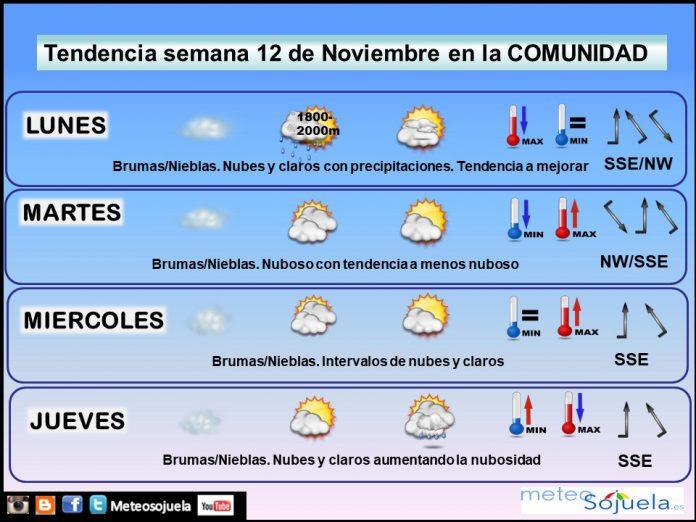 Tendencia del tiempo en La Rioja 12 nov. Meteosojuela La Rioja. Jose Calvo