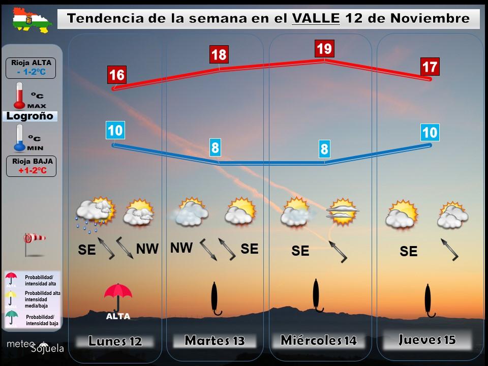 Tendencia del tiempo en La Rioja 12 noviembre. Meteosojuela La Rioja. Jose Calvo