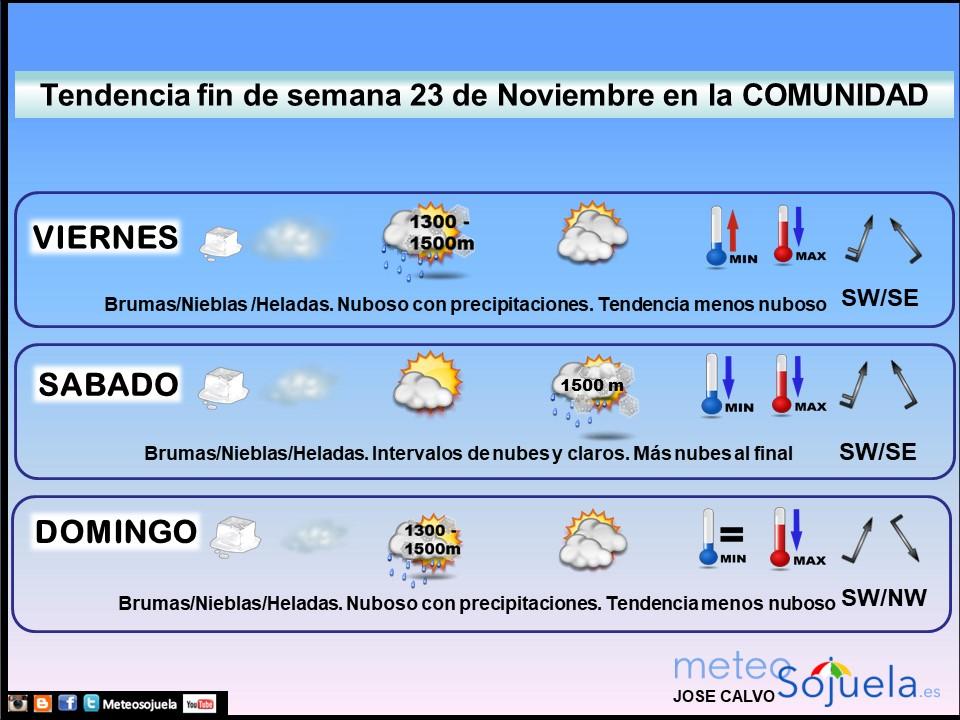 Tendencia del tiempo en La Rioja 23 nov. Meteosojuela La Rioja. Jose Calvo