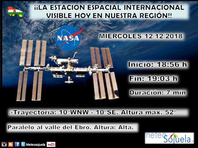 Datos Estacion Espacial Internacional .Meteosojuela La Rioja Jose Calvo