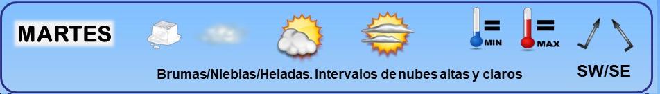 Leyenda. Iconos, simbolos tiempo en La Rioja. Meteosojuela 04