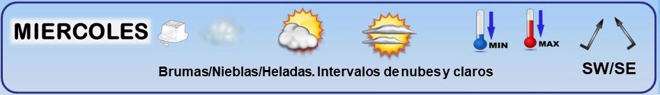 Leyenda. Iconos, simbolos tiempo en La Rioja. Meteosojuela 05
