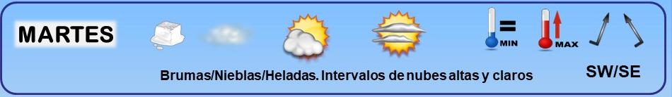 Leyenda. Iconos, simbolos tiempo en La Rioja. Meteosojuela 11