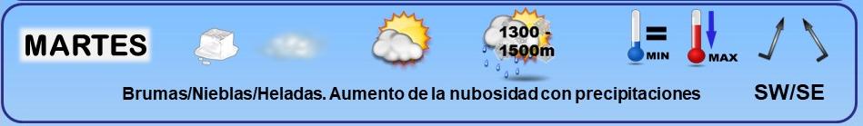 Leyenda. Iconos, simbolos tiempo en La Rioja. Meteosojuela 18