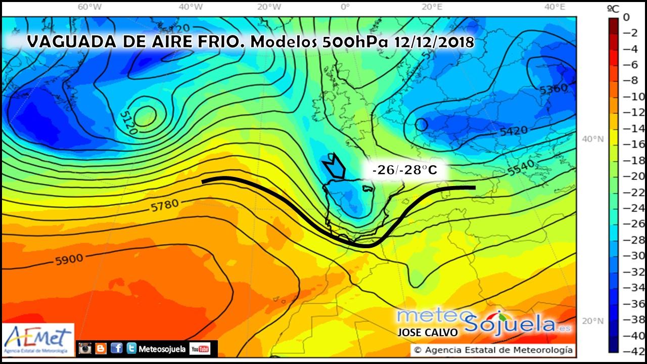Modelos Altura Geopotencial 500 hPa AEMET. Meteosojuela La Rioja