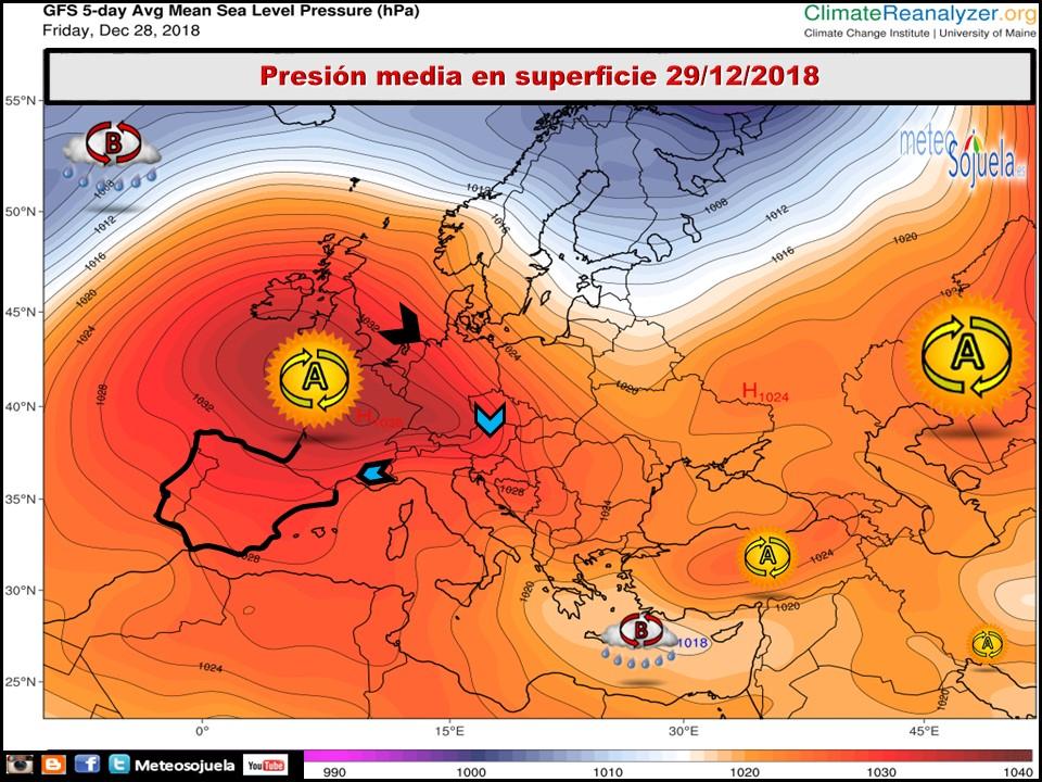 Modelos de presión media en Superficie. Meteosojuela