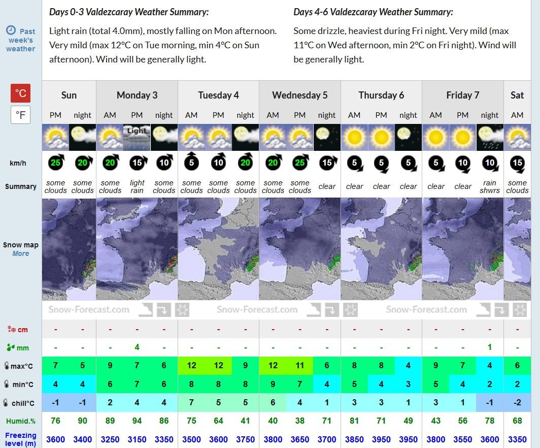 Previsiones del tiempo en montaña. Valdezcaray. Meteosojuela La Rioja