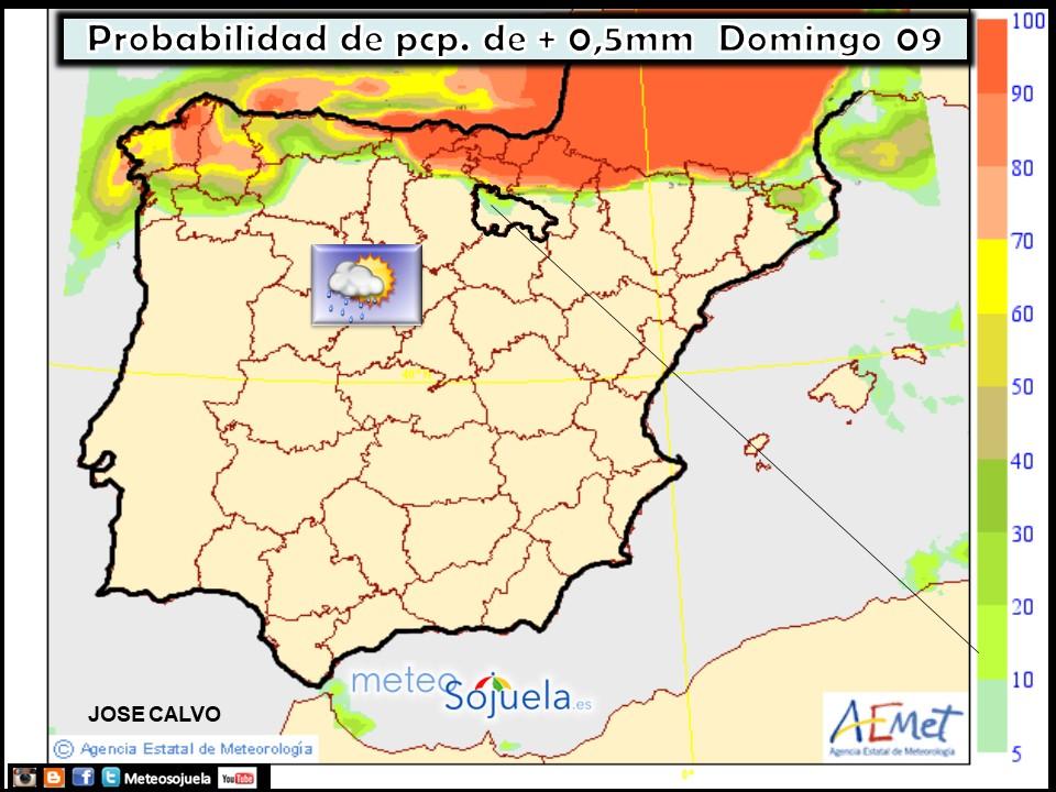 Probabilidad de Precipitación AEMET. Meteosojuela La Rioja