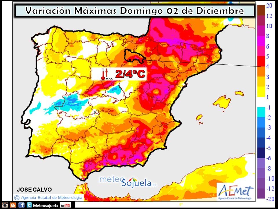 Variación de temperaturas máximas AEMET. Meteosojuela 02
