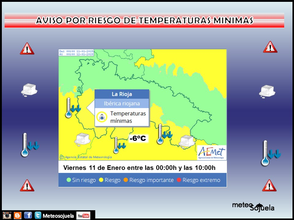 Aviso temperaturas mínimas AEMET