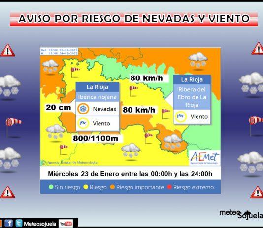 Aviso Amarillo Naranja Viento Nieve AEMET. D Meteosojuela La Rioja