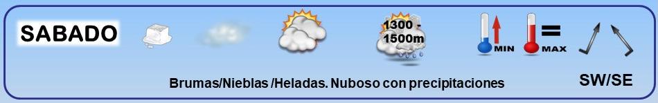 Leyenda. Iconos, simbolos tiempo en La Rioja. Meteosojuela 19