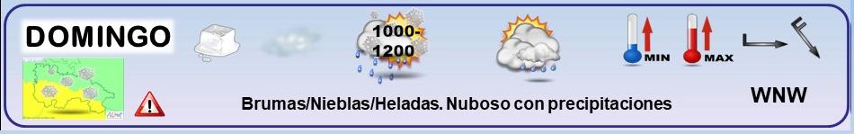 Leyenda. Iconos, simbolos tiempo en La Rioja. Meteosojuela 20