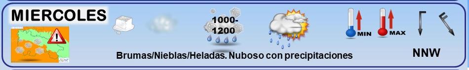 Leyenda. Iconos, simbolos tiempo en La Rioja. Meteosojuela La Rioja 23