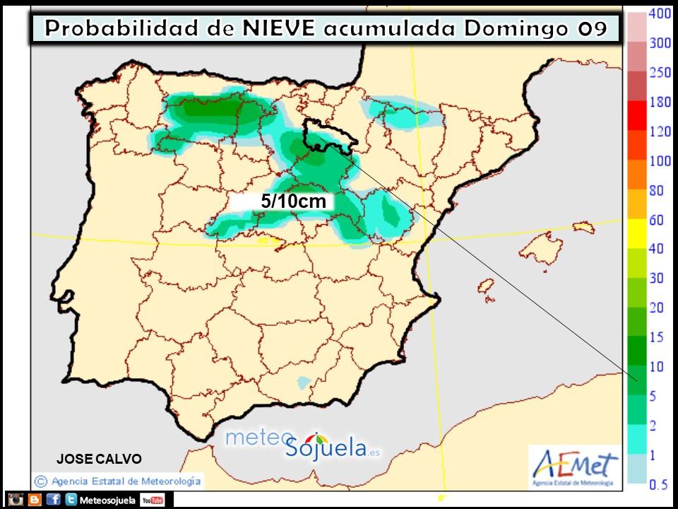 Precipitación media nieve AEMET. Meteosojuela La Rioja